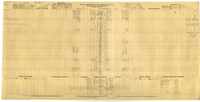 Dispatcher Sheet Alabama Division Laurel, MS 1-6-1952