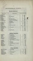 new-hampshire-baptist-state-convention-1850-000025