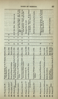 report-of-board-of-missions-of-presbyterian-church-1847-000027