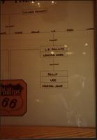 Phillips 66 family tree exhibit