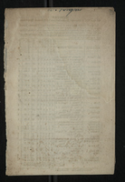 Minutes of the Mount Association of United Baptists, 1843