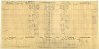 Dispatcher Sheet Alabama Division Laurel, MS 1-7-1952