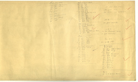 Reverse of Dispatcher Sheet Alabama Division Laurel, MS 1-7-1952