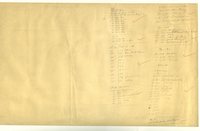 Reverse of Dispatcher Sheet Alabama Division Laurel, MS 1-8-1952