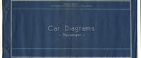 Equipment - Passenger car diagrams - Reading Co. and Central Railroad of N. J.
